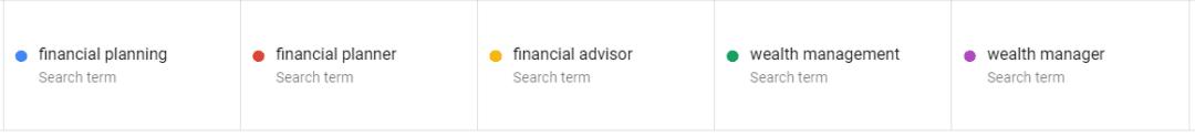 Google Trends Advisor Keywords